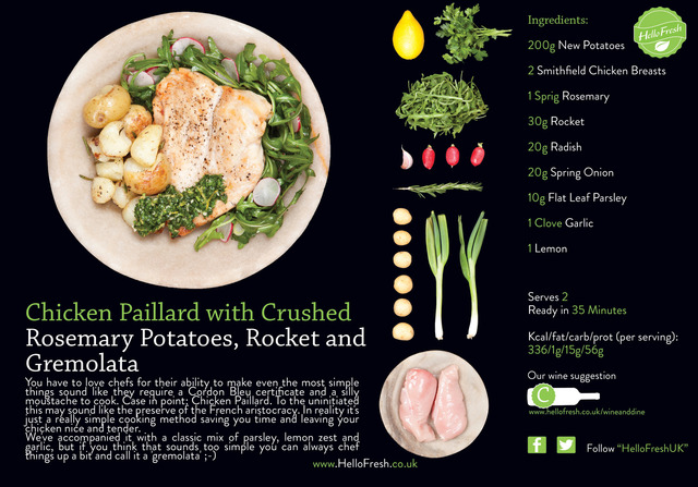 Review hello fresh ingredients for three meals with recipe cards chicken paillard with crushed rosemary potatoes rocket and gremolata forumfinder Images
