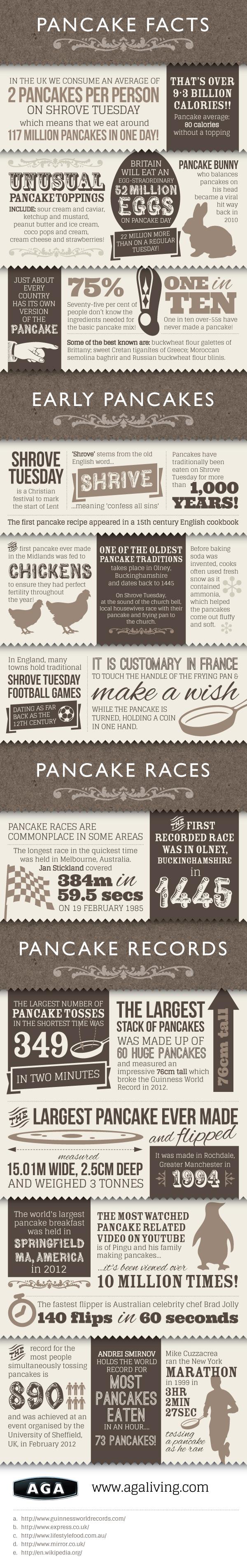 AGA Pancake Day Infographic